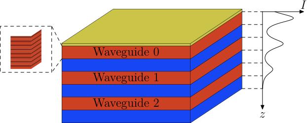 WGA_schematic