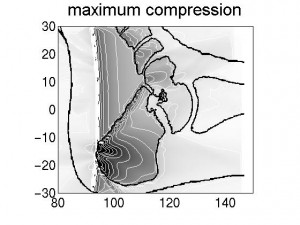 Computation of maximum compression in a foot