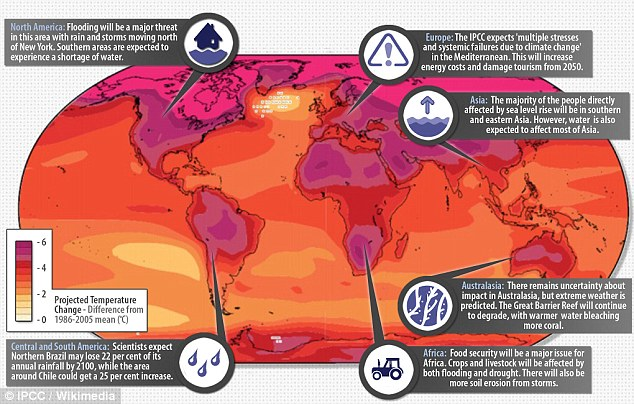IPCC_impacts