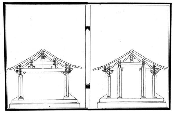 Diagrams of Framing Systems