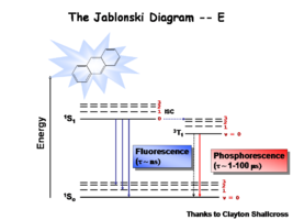 Light emitting electrochemical processes this diagram ccuart Choice Image