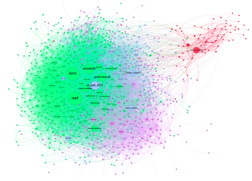 A network graph based on retweet patterns related to the 2010 Deepwater Horizion Oil Spill