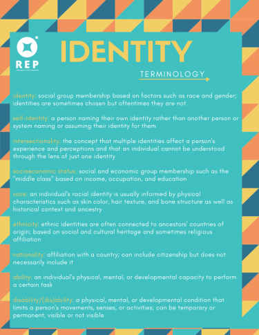 Identity terms & defnitions