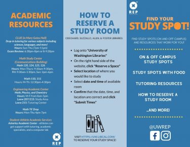 How to find a study spot handout