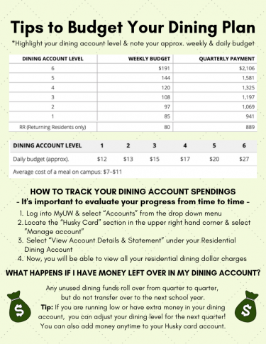 Tips to budget your dining plan, approximate daily budget, and how to track your spending.
