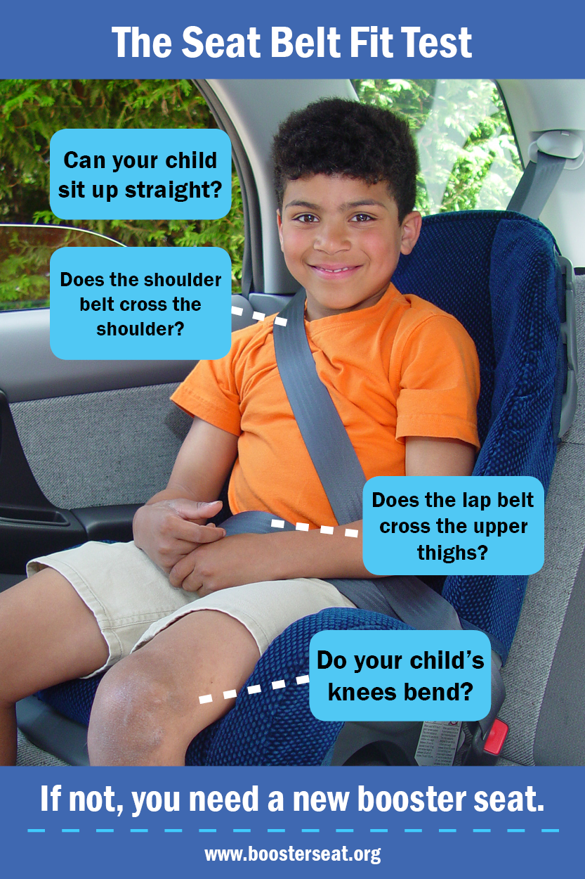 The Seat Belt Fit Test: Can your child sit up straight? Does the shoulder belt cross the shoulder? Does the lap belt cross the upper thighs? Do your child's knees bend? If not, you need a new booster seat.