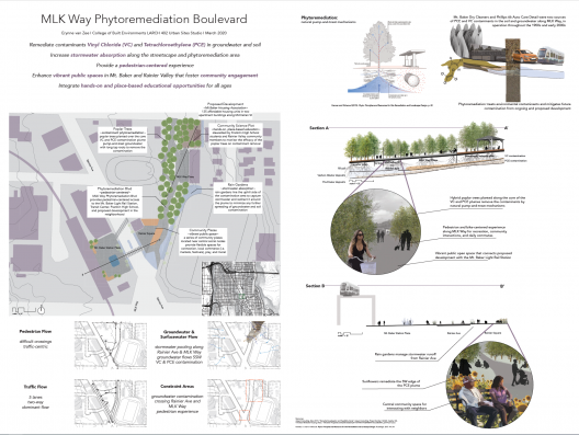MLK Way Phytoremediation Boulevard Poster