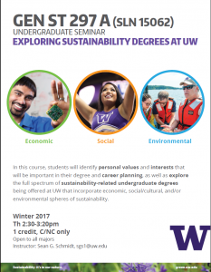 Exploring sustainability-related programs and degrees at UW