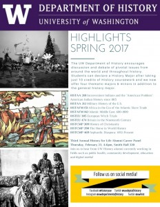 UW History department offerings for Spring 2017
