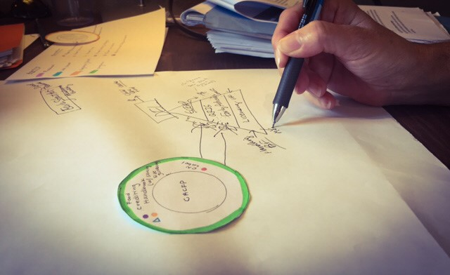 Behind-the-scenes peek at a policy map in the making. Photo by: Jennifer Otten, 2017.