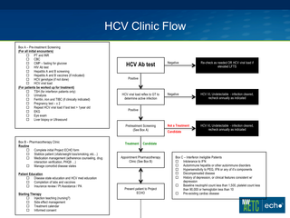 Practical Approaches of Integrating HCV into HIV Care