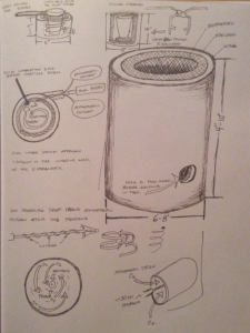 This is a rough sketch of how to assemble a mini blast furnace