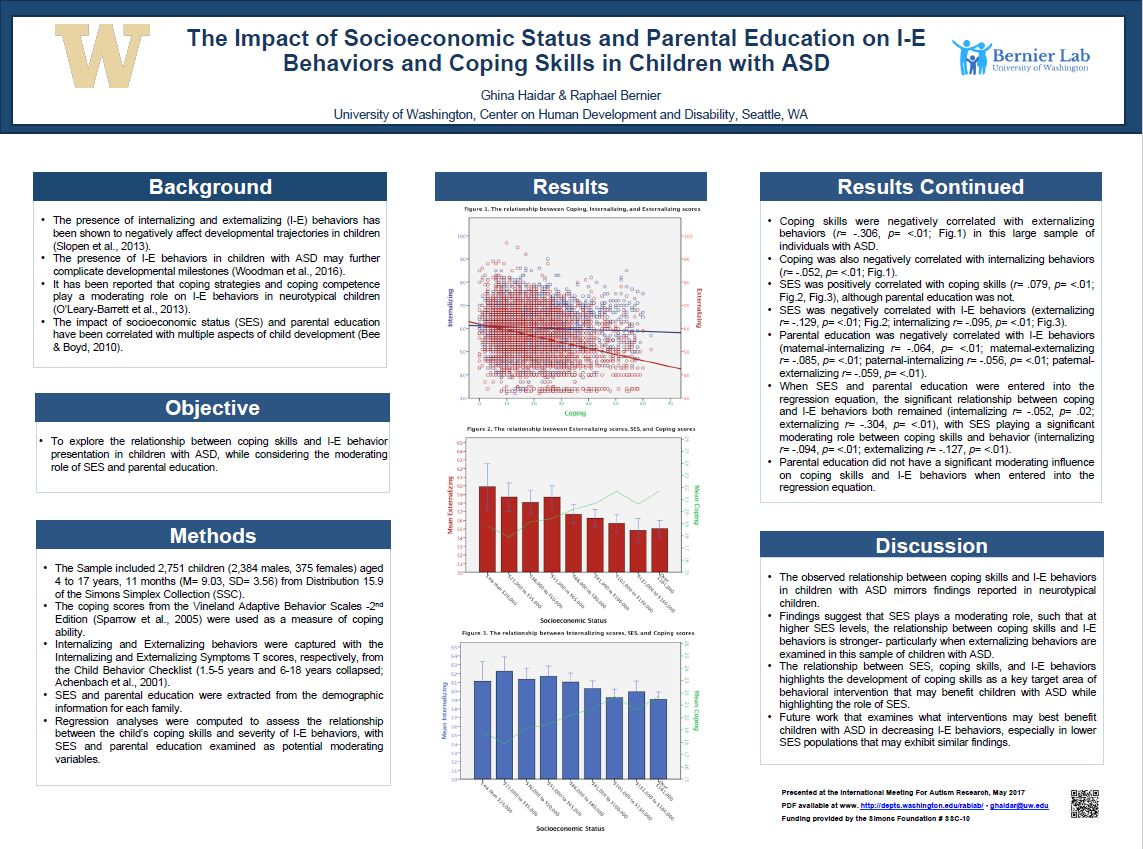 Haidar G. Socioeconomic status and parent edu on I-E