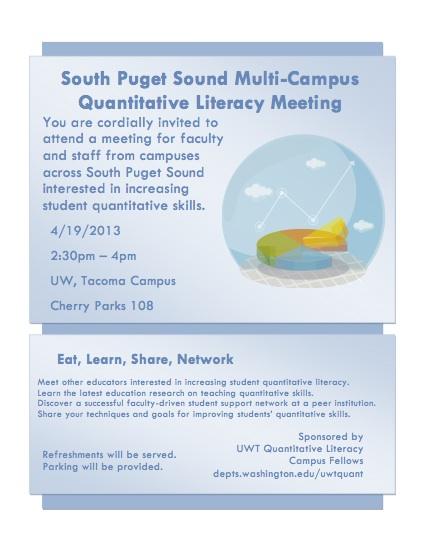 UWT Quantitative Literacy Across Campus