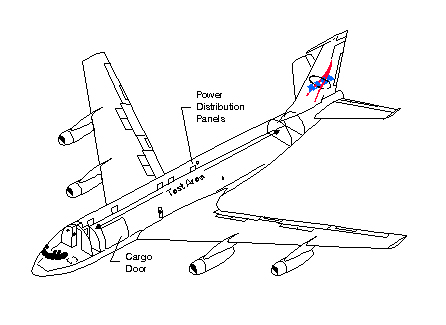 A3217fpa further 7534g moreover Hand Pump Nsn additionally Aardvark art in addition TM 10 4320 351 14 15. on refueling aircraft