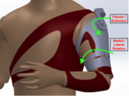 3D rendering of a manikin with a support strap around its chest and arm, with a hard plastic support on the bicep
