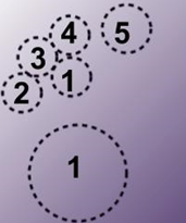 Visual representation of what a chorded penti keyboard looks like, circles numbered 1 to 5 represent places for fingers