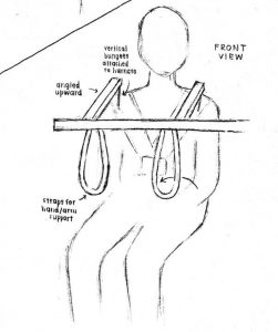 Sketch of a person utilizing transfer prototype; has one beam parallel to user and two perpendicular beams with straps attached for support