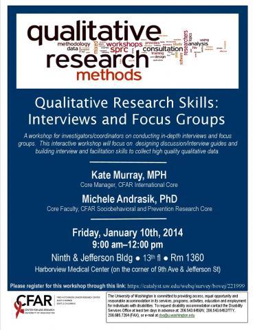 Focus groups research methodology