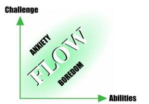 Jenova Chen's visual representation of the Flow Channel