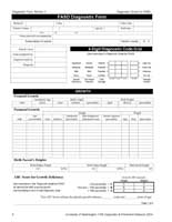 4-Digit Code Diagnostic Forms