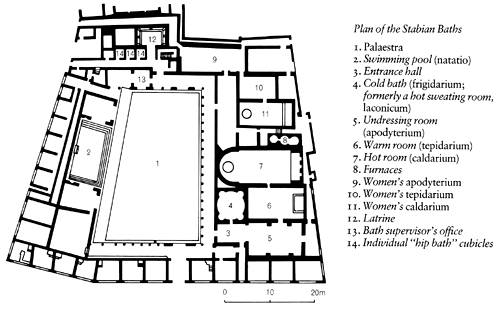 View Article Baths Bathing as an Ancient Roman – Roman Bath House Floor Plan