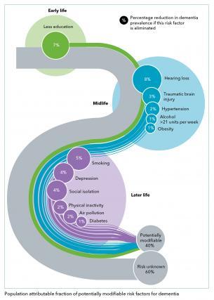 Lancet-report figure 7 300dpi
