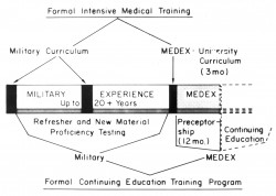 1969 MEDEX Training Plan