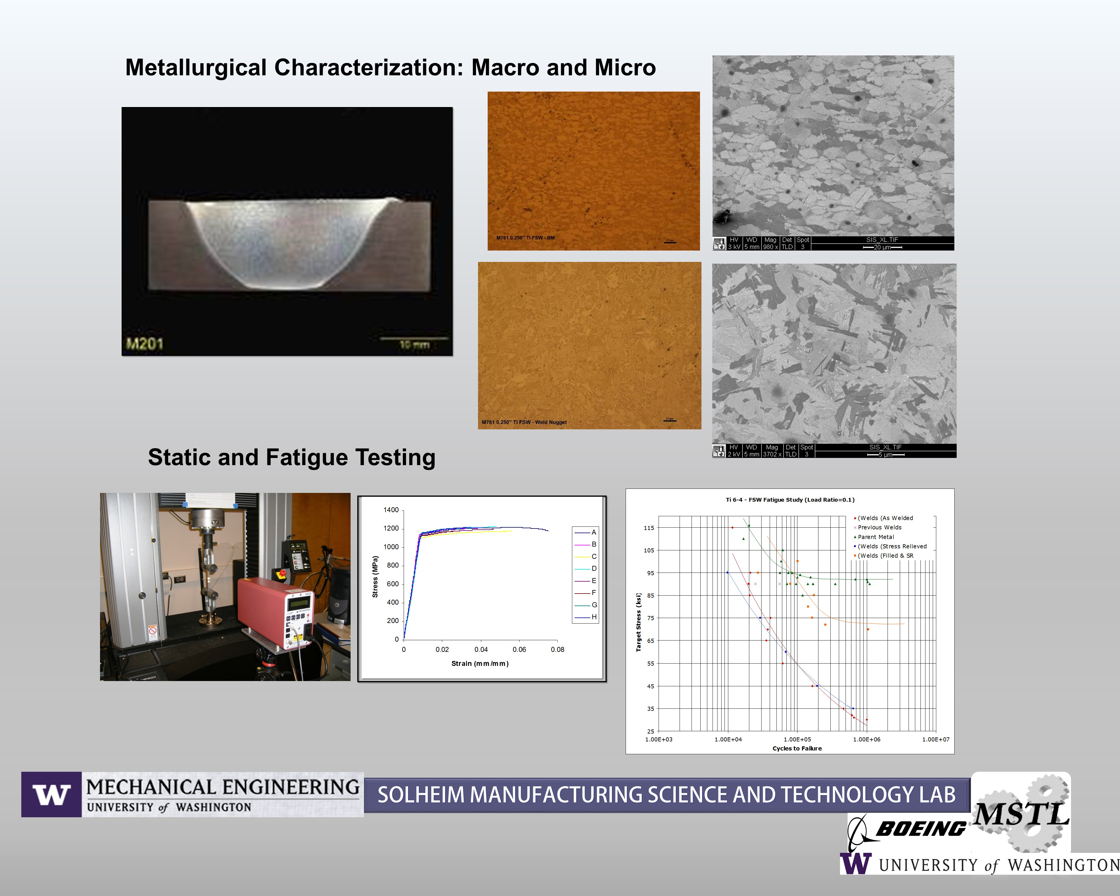 Friction Stir Welding >> Superplastic Forming and Diffusion Bonding | Solheim ...