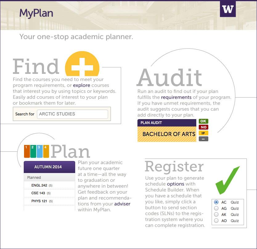myplan_info