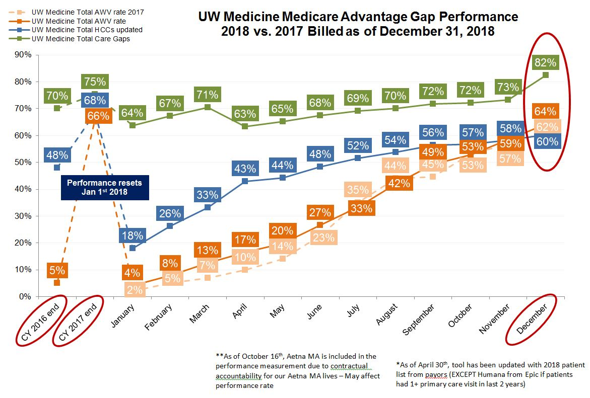 patients performance patients performance - HD 1171×791